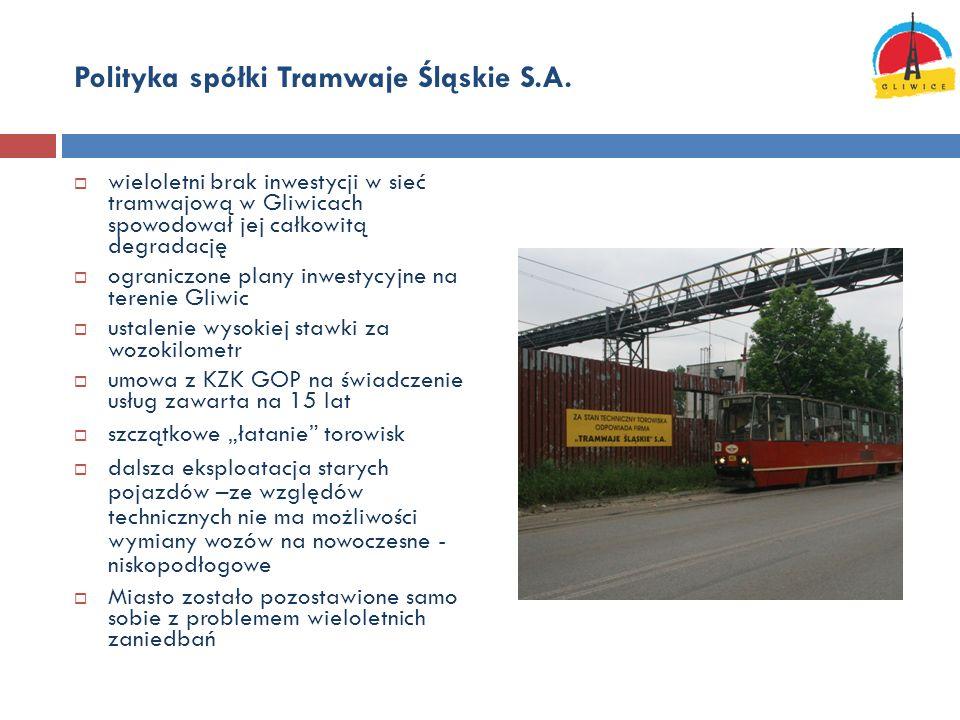 Polityka spółki Tramwaje Śląskie S.A. wieloletni brak inwestycji w sieć tramwajową w Gliwicach spowodował jej całkowitą degradację ograniczone plany i