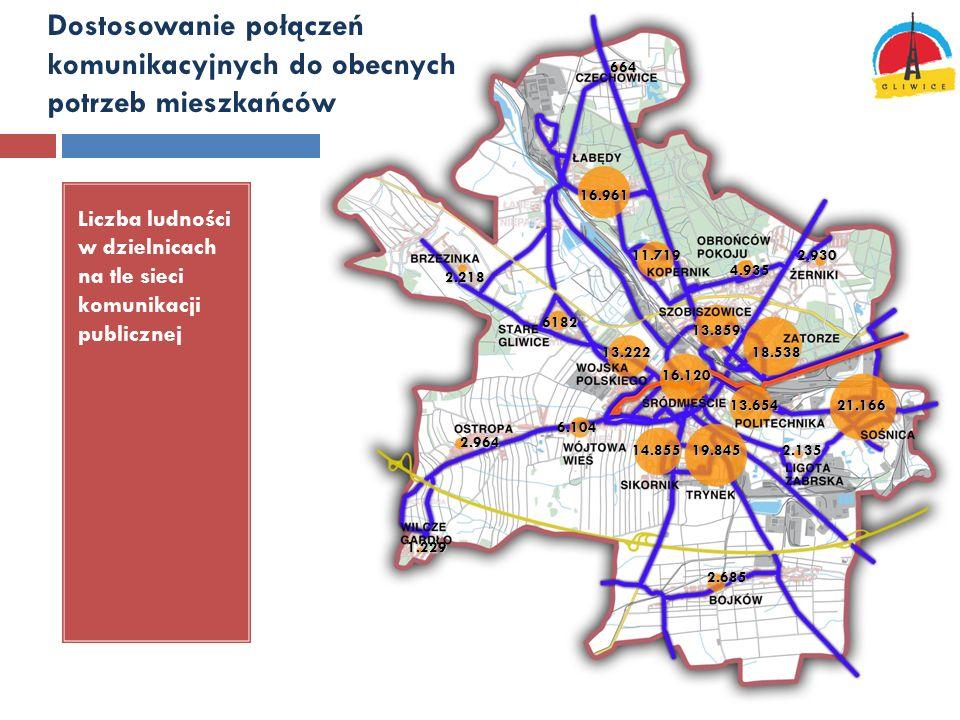 Liczba ludności w dzielnicach na tle sieci komunikacji publicznej 2.685 2.218 11.719 2.135 16.961 4.935 2.964 14.855 21.166 19.845 1.229 2.930 664 13.