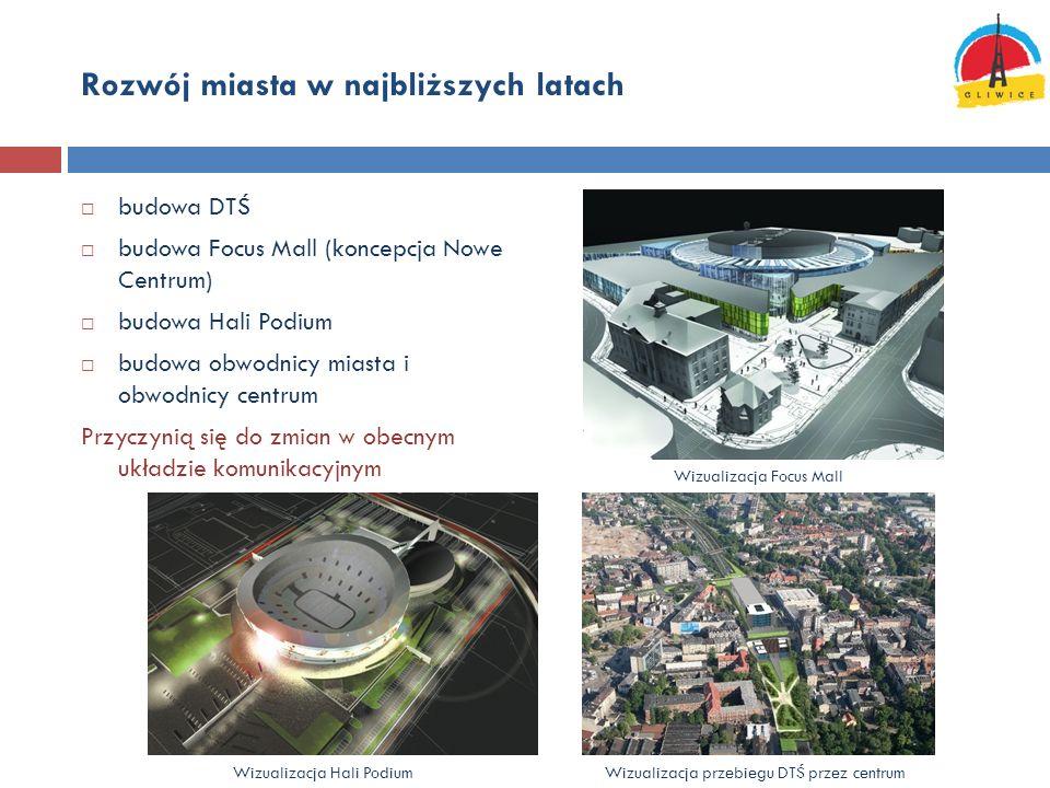 Rozwój miasta w najbliższych latach budowa DTŚ budowa Focus Mall (koncepcja Nowe Centrum) budowa Hali Podium budowa obwodnicy miasta i obwodnicy centr