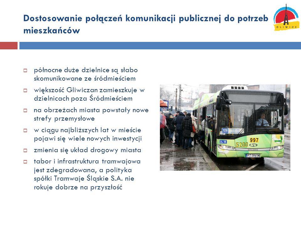 Dostosowanie połączeń komunikacji publicznej do potrzeb mieszkańców północne duże dzielnice są słabo skomunikowane ze śródmieściem większość Gliwiczan