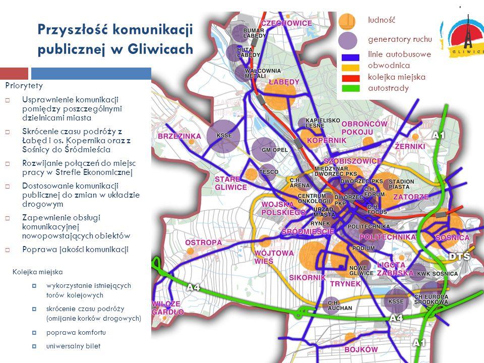 Priorytety Usprawnienie komunikacji pomiędzy poszczególnymi dzielnicami miasta Skrócenie czasu podróży z Łabęd i os. Kopernika oraz z Sośnicy do Śródm