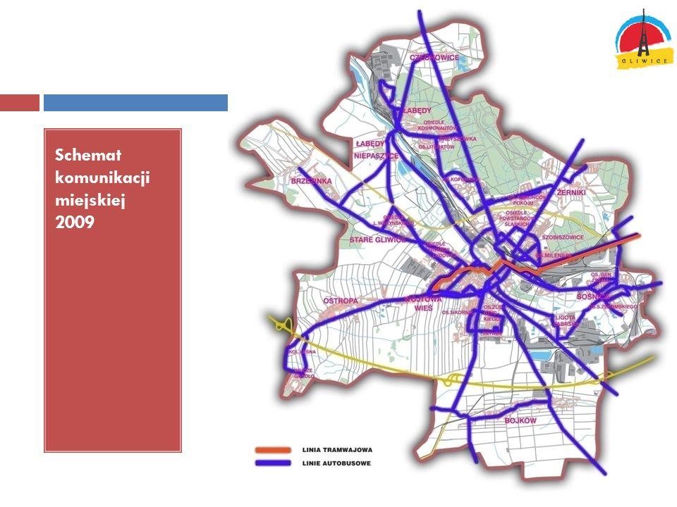 Schemat komunikacji miejskiej 2009