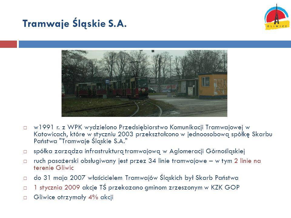 Infrastruktura Długość torowisk eksploatowanych przez Tramwaje Śląskie w Gliwicach wynosi niespełna 9 km, co stanowi 2% ogólnej długości torowisk w Konurbacji Śląskiej W Gliwicach kursują dwie linie tramwajowe – 1 i 4 Procentowy rozkład transportu w przeliczeniu na wozokilometry stanowi w Gliwicach 9,88% komunikacji miejskiej źródło – KZK GOP