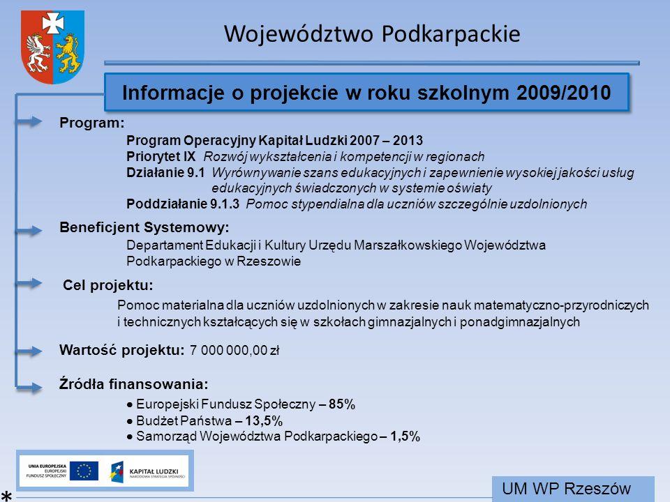 Województwo Podkarpackie UM WP Rzeszów Program: Program Operacyjny Kapitał Ludzki 2007 – 2013 Priorytet IX Rozwój wykształcenia i kompetencji w region