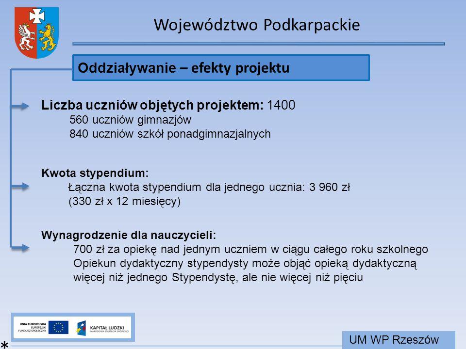 Województwo Podkarpackie UM WP Rzeszów Wynagrodzenie dla nauczycieli: 700 zł za opiekę nad jednym uczniem w ciągu całego roku szkolnego Opiekun dydakt