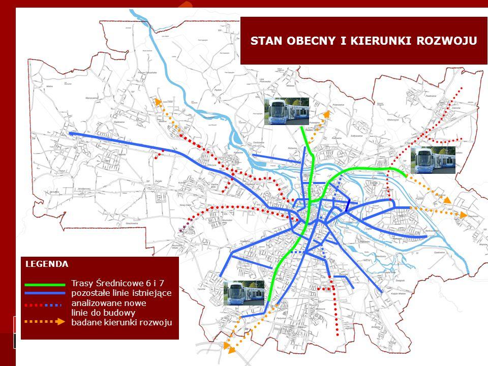 LEGENDA Trasy Średnicowe 6 i 7 pozostałe linie istniejące analizowane nowe linie do budowy badane kierunki rozwoju STAN OBECNY I KIERUNKI ROZWOJU