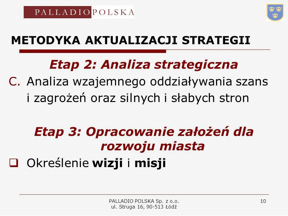 PALLADIO POLSKA Sp. z o.o. ul. Struga 16, 90-513 Łódź 10 METODYKA AKTUALIZACJI STRATEGII Etap 2: Analiza strategiczna C.Analiza wzajemnego oddziaływan