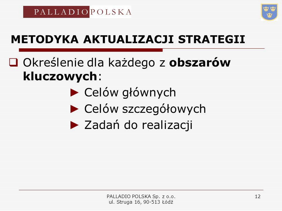 PALLADIO POLSKA Sp. z o.o. ul. Struga 16, 90-513 Łódź 12 METODYKA AKTUALIZACJI STRATEGII Określenie dla każdego z obszarów kluczowych: Celów głównych