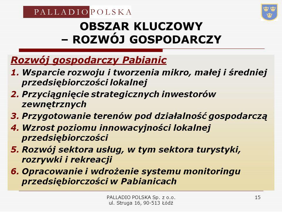 PALLADIO POLSKA Sp. z o.o. ul. Struga 16, 90-513 Łódź 15 OBSZAR KLUCZOWY – ROZWÓJ GOSPODARCZY Rozwój gospodarczy Pabianic 1.Wsparcie rozwoju i tworzen