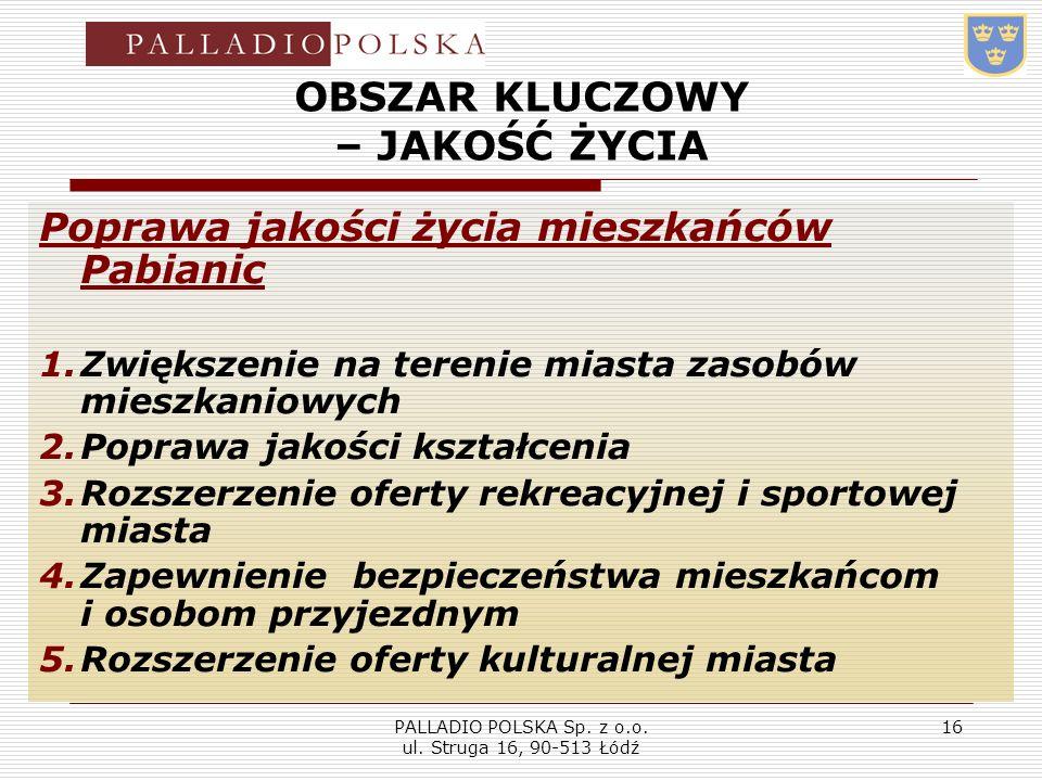 PALLADIO POLSKA Sp. z o.o. ul. Struga 16, 90-513 Łódź 16 OBSZAR KLUCZOWY – JAKOŚĆ ŻYCIA Poprawa jakości życia mieszkańców Pabianic 1.Zwiększenie na te