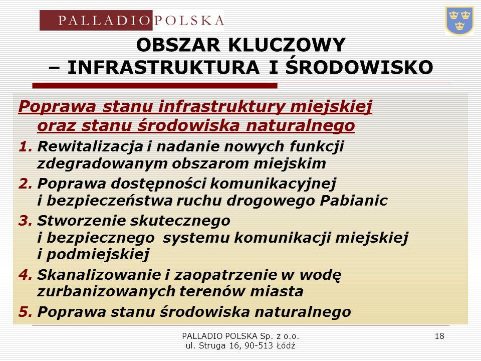 PALLADIO POLSKA Sp. z o.o. ul. Struga 16, 90-513 Łódź 18 OBSZAR KLUCZOWY – INFRASTRUKTURA I ŚRODOWISKO Poprawa stanu infrastruktury miejskiej oraz sta