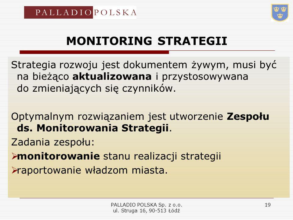 PALLADIO POLSKA Sp. z o.o. ul. Struga 16, 90-513 Łódź 19 MONITORING STRATEGII Strategia rozwoju jest dokumentem żywym, musi być na bieżąco aktualizowa
