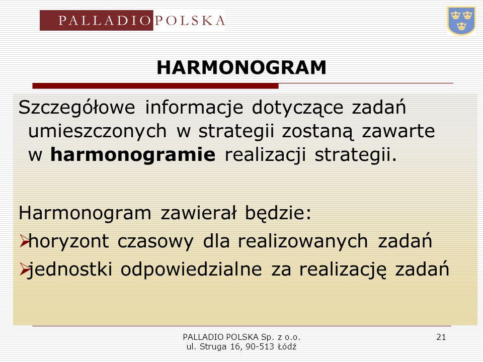 PALLADIO POLSKA Sp. z o.o. ul. Struga 16, 90-513 Łódź 21 HARMONOGRAM Szczegółowe informacje dotyczące zadań umieszczonych w strategii zostaną zawarte