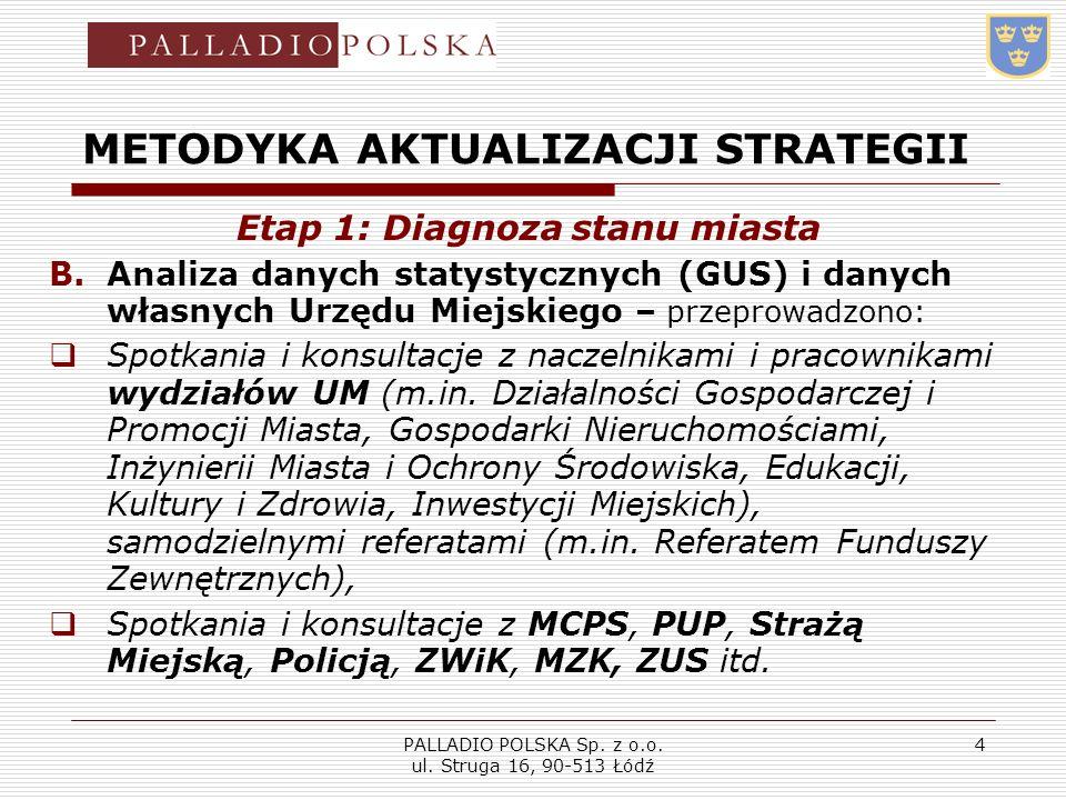 PALLADIO POLSKA Sp. z o.o. ul. Struga 16, 90-513 Łódź 4 METODYKA AKTUALIZACJI STRATEGII Etap 1: Diagnoza stanu miasta B.Analiza danych statystycznych