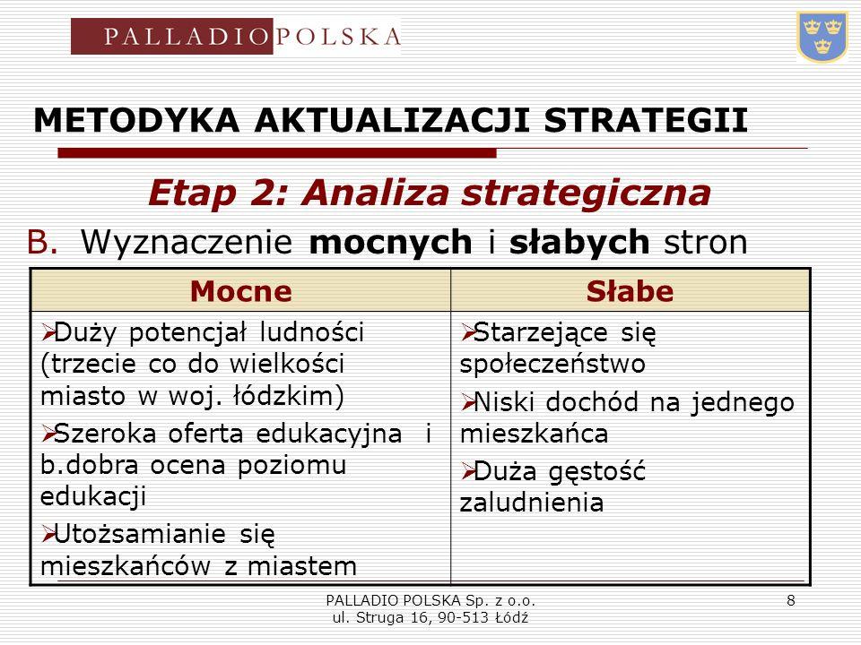 PALLADIO POLSKA Sp. z o.o. ul. Struga 16, 90-513 Łódź 8 METODYKA AKTUALIZACJI STRATEGII Etap 2: Analiza strategiczna B.Wyznaczenie mocnych i słabych s