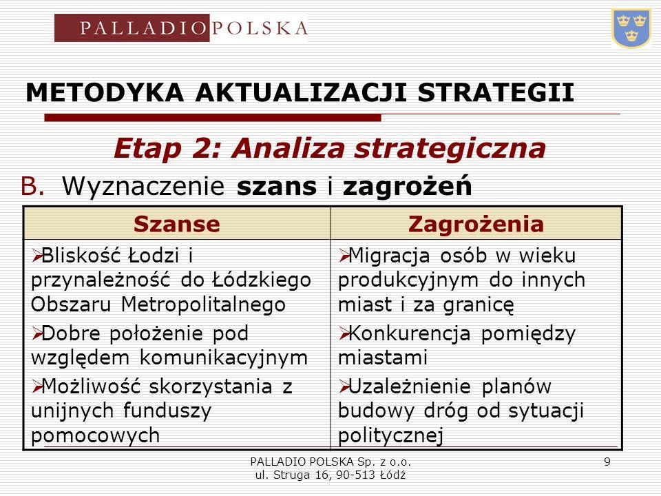 PALLADIO POLSKA Sp. z o.o. ul. Struga 16, 90-513 Łódź 9 METODYKA AKTUALIZACJI STRATEGII Etap 2: Analiza strategiczna B.Wyznaczenie szans i zagrożeń Sz