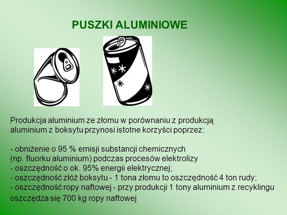 Do specjalnych pojemników w kształcie puszki wrzucamy tylko opakowania aluminiowe Jak odróżnić puszkę aluminiową od metalowej?