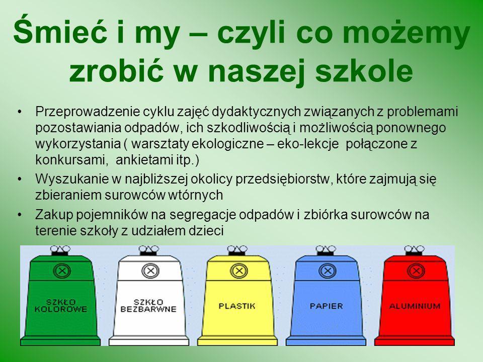 CELE KONKURSU 1. Przybliżenie dzieciom, młodzieży i nauczycielom zagadnień związanych z segregacją i recyklingiem odpadów 2. Uświadomienie bezpośredni