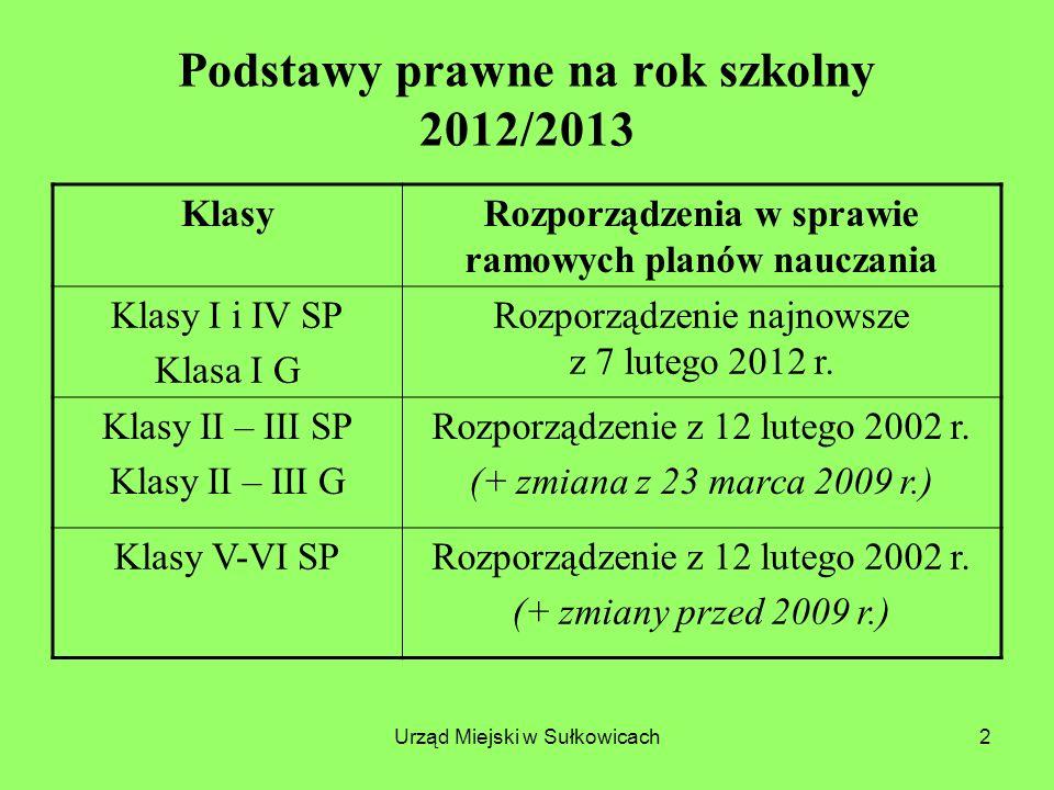 Urząd Miejski w Sułkowicach3 Ramowy plan nauczania określa: 1 ) minimalny wymiar godzin, na danym etapie edukacyjnym, przeznaczonych na realizację poszczególnych obowiązkowych zajęć edukacyjnych: