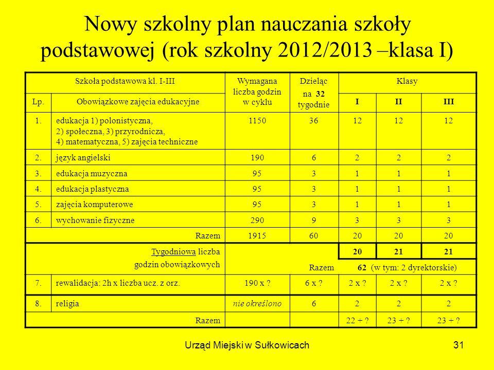 Urząd Miejski w Sułkowicach31 Nowy szkolny plan nauczania szkoły podstawowej (rok szkolny 2012/2013 –klasa I) Szkoła podstawowa kl.