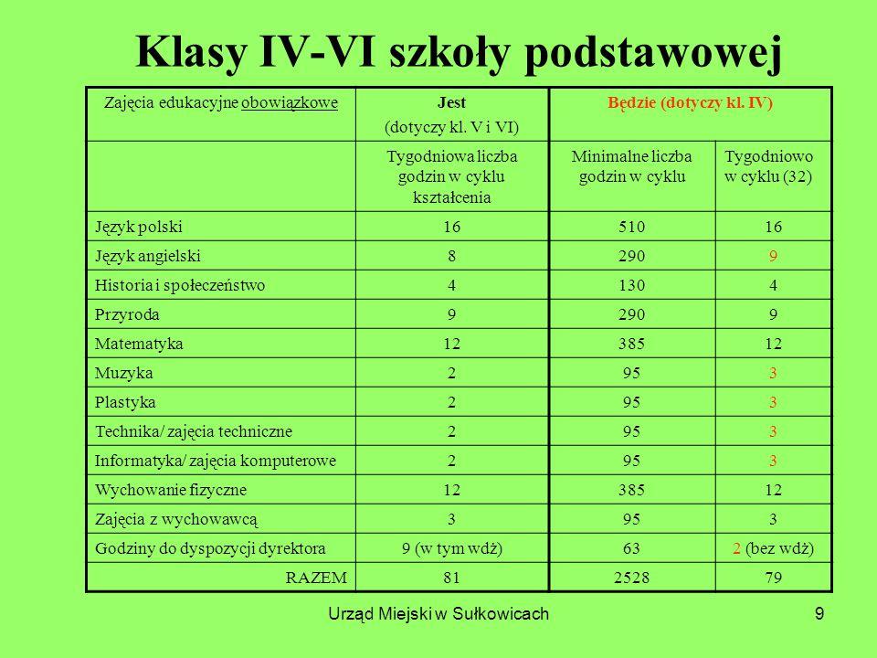 Urząd Miejski w Sułkowicach10 Klasy I-III gimnazjum Zajęcia edukacyjne obowiązkoweJest (dotyczy kl.