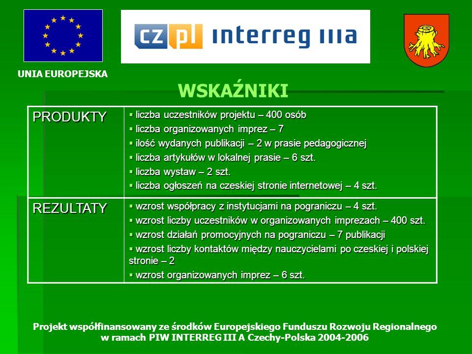 UNIA EUROPEJSKA Projekt współfinansowany ze środków Europejskiego Funduszu Rozwoju Regionalnego w ramach PIW INTERREG III A Czechy-Polska 2004-2006 WSKAŹNIKIPRODUKTY liczba uczestników projektu – 400 osób liczba uczestników projektu – 400 osób liczba organizowanych imprez – 7 liczba organizowanych imprez – 7 ilość wydanych publikacji – 2 w prasie pedagogicznej ilość wydanych publikacji – 2 w prasie pedagogicznej liczba artykułów w lokalnej prasie – 6 szt.