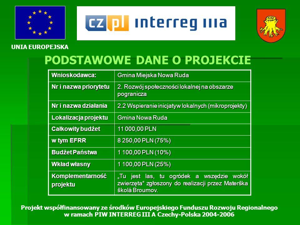 UNIA EUROPEJSKA Projekt współfinansowany ze środków Europejskiego Funduszu Rozwoju Regionalnego w ramach PIW INTERREG III A Czechy-Polska 2004-2006