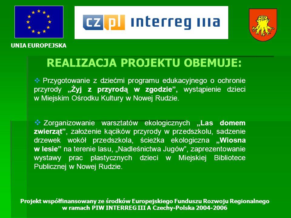 UNIA EUROPEJSKA Projekt współfinansowany ze środków Europejskiego Funduszu Rozwoju Regionalnego w ramach PIW INTERREG III A Czechy-Polska 2004-2006 Pr