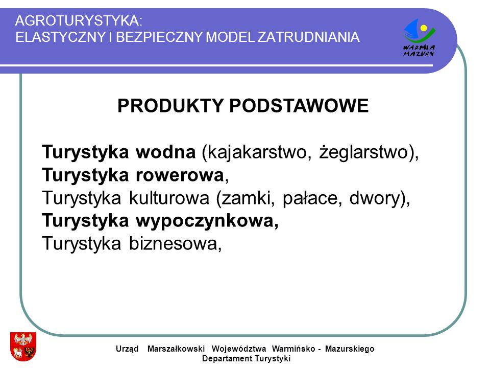 AGROTURYSTYKA: ELASTYCZNY I BEZPIECZNY MODEL ZATRUDNIANIA Urząd Marszałkowski Województwa Warmińsko - Mazurskiego Departament Turystyki PRODUKTY PODST