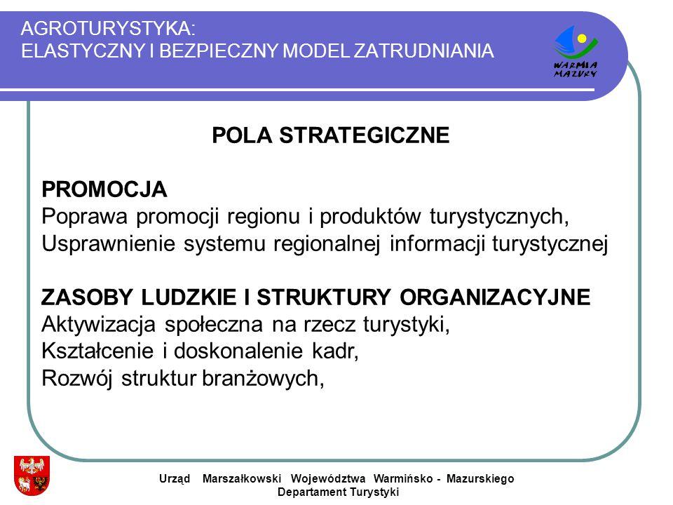 AGROTURYSTYKA: ELASTYCZNY I BEZPIECZNY MODEL ZATRUDNIANIA Urząd Marszałkowski Województwa Warmińsko - Mazurskiego Departament Turystyki POLA STRATEGIC