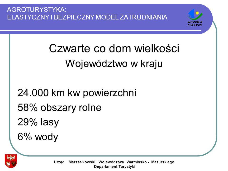 AGROTURYSTYKA: ELASTYCZNY I BEZPIECZNY MODEL ZATRUDNIANIA Czwarte co dom wielkości Województwo w kraju 24.000 km kw powierzchni 58% obszary rolne 29%