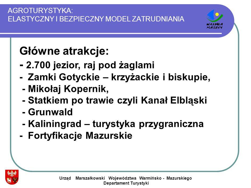 AGROTURYSTYKA: ELASTYCZNY I BEZPIECZNY MODEL ZATRUDNIANIA Urząd Marszałkowski Województwa Warmińsko - Mazurskiego Departament Turystyki Główne atrakcj