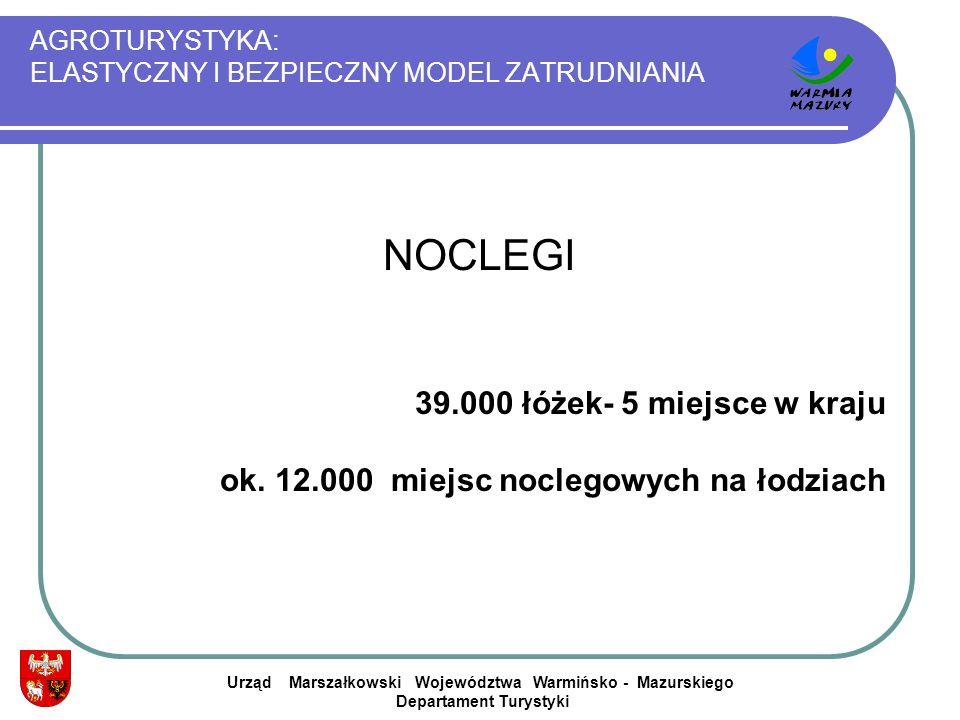 AGROTURYSTYKA: ELASTYCZNY I BEZPIECZNY MODEL ZATRUDNIANIA Urząd Marszałkowski Województwa Warmińsko - Mazurskiego Departament Turystyki NOCLEGI 39.000