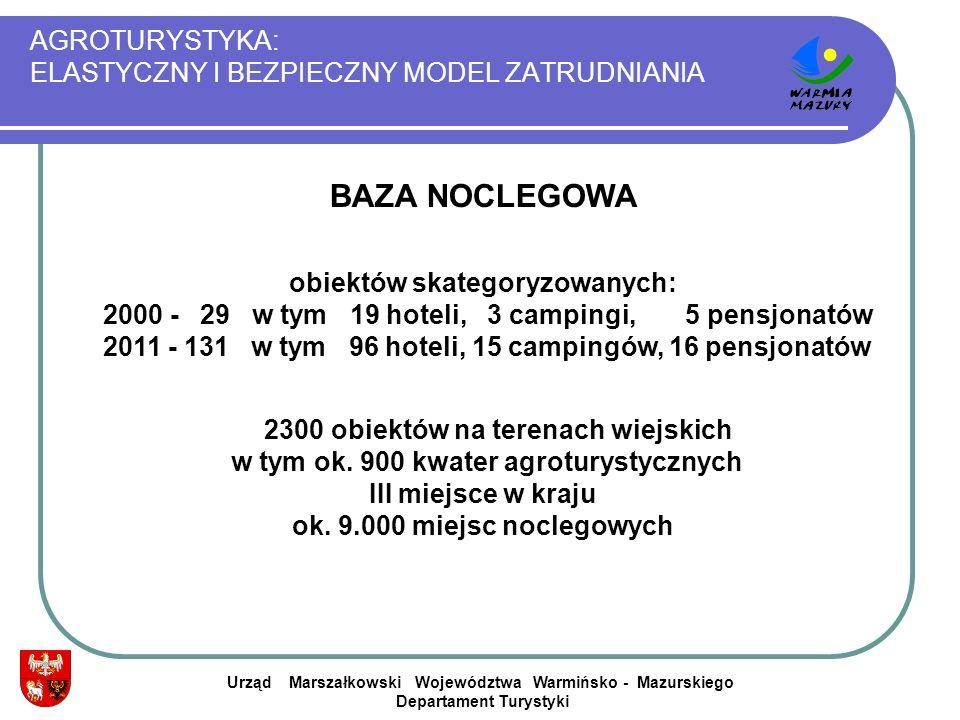 AGROTURYSTYKA: ELASTYCZNY I BEZPIECZNY MODEL ZATRUDNIANIA Urząd Marszałkowski Województwa Warmińsko - Mazurskiego Departament Turystyki BAZA NOCLEGOWA