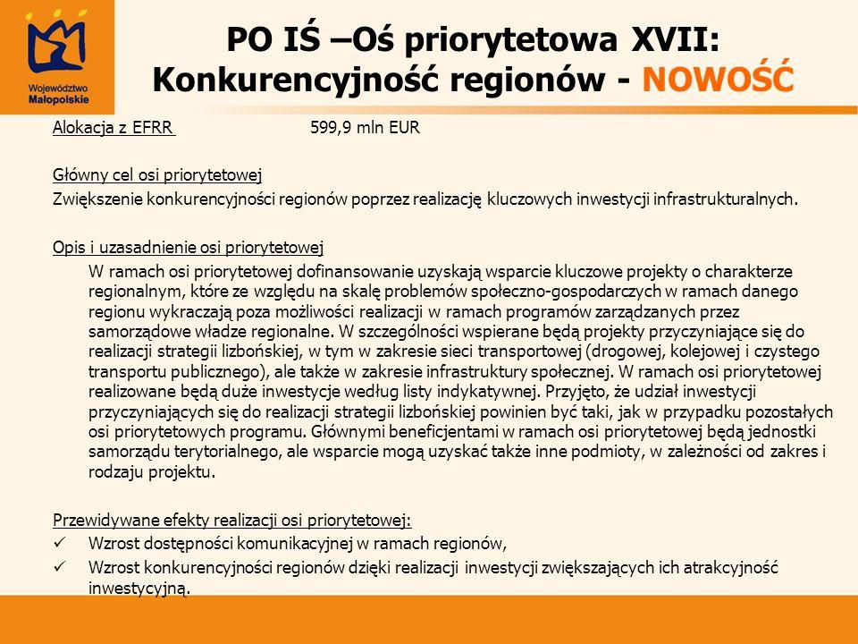 PO IŚ –Oś priorytetowa XVII: Konkurencyjność regionów - NOWOŚĆ Alokacja z EFRR 599,9 mln EUR Główny cel osi priorytetowej Zwiększenie konkurencyjności