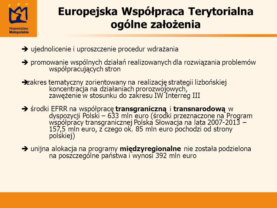 Europejska Współpraca Terytorialna ogólne założenia ujednolicenie i uproszczenie procedur wdrażania promowanie wspólnych działań realizowanych dla roz