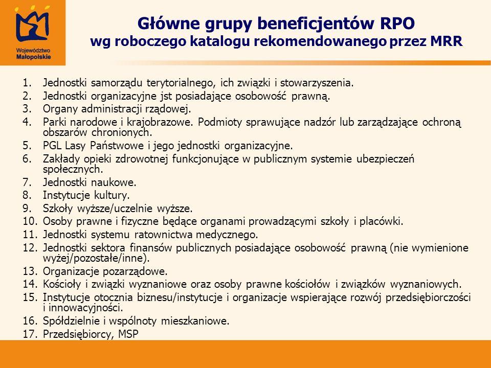 Główne grupy beneficjentów RPO wg roboczego katalogu rekomendowanego przez MRR 1.Jednostki samorządu terytorialnego, ich związki i stowarzyszenia. 2.J