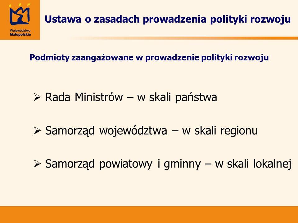 Ustawa o zasadach prowadzenia polityki rozwoju Rada Ministrów – w skali państwa Samorząd województwa – w skali regionu Samorząd powiatowy i gminny – w