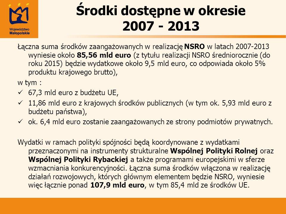 Środki dostępne w okresie 2007 - 2013 Łączna suma środków zaangażowanych w realizację NSRO w latach 2007-2013 wyniesie około 85,56 mld euro (z tytułu