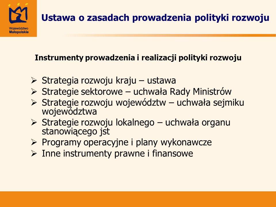 Ustawa o zasadach prowadzenia polityki rozwoju Strategia rozwoju kraju – ustawa Strategie sektorowe – uchwała Rady Ministrów Strategie rozwoju wojewód