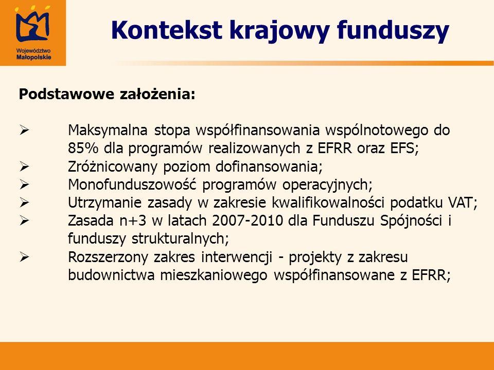 Kontekst krajowy funduszy Podstawowe założenia: Maksymalna stopa współfinansowania wspólnotowego do 85% dla programów realizowanych z EFRR oraz EFS; Z
