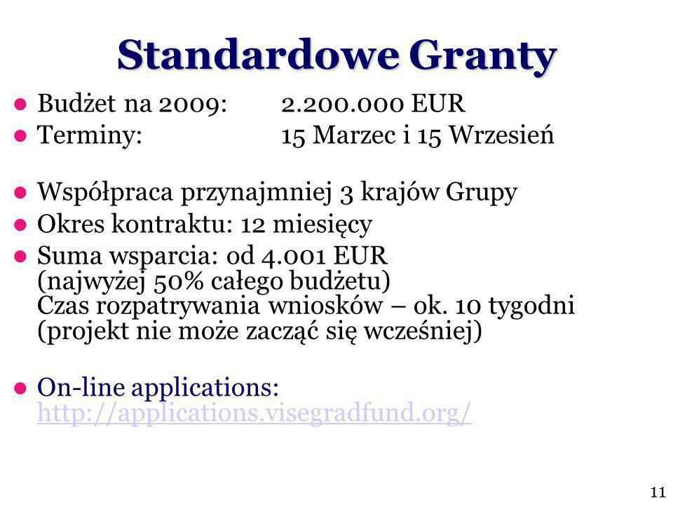 Standardowe Granty Budżet na 2009: 2.200.000 EUR Terminy: 15 Marzec i 15 Wrzesień Współpraca przynajmniej 3 krajów Grupy Okres kontraktu: 12 miesięcy Suma wsparcia: od 4.001 EUR (najwyżej 50% całego budżetu) Czas rozpatrywania wniosków – ok.