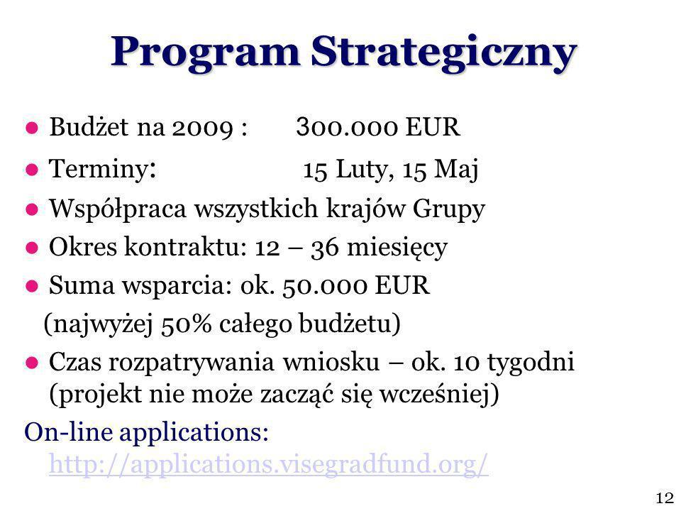 Budżet na 2009 : 3 00.000 EUR Terminy : 15 Luty, 15 Maj Współpraca wszystkich krajów Grupy Okres kontraktu: 12 – 36 miesięcy Suma wsparcia: ok.