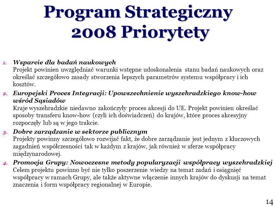 Program Strategiczny 2008 Priorytety 1.