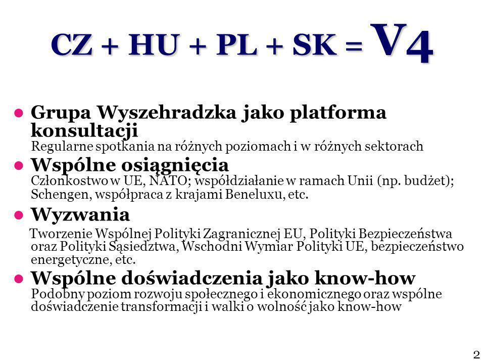 CZ + HU + PL + SK = V4 Grupa Wyszehradzka jako platforma konsultacji Regularne spotkania na różnych poziomach i w różnych sektorach Wspólne osiągnięcia Członkostwo w UE, NATO; współdziałanie w ramach Unii (np.