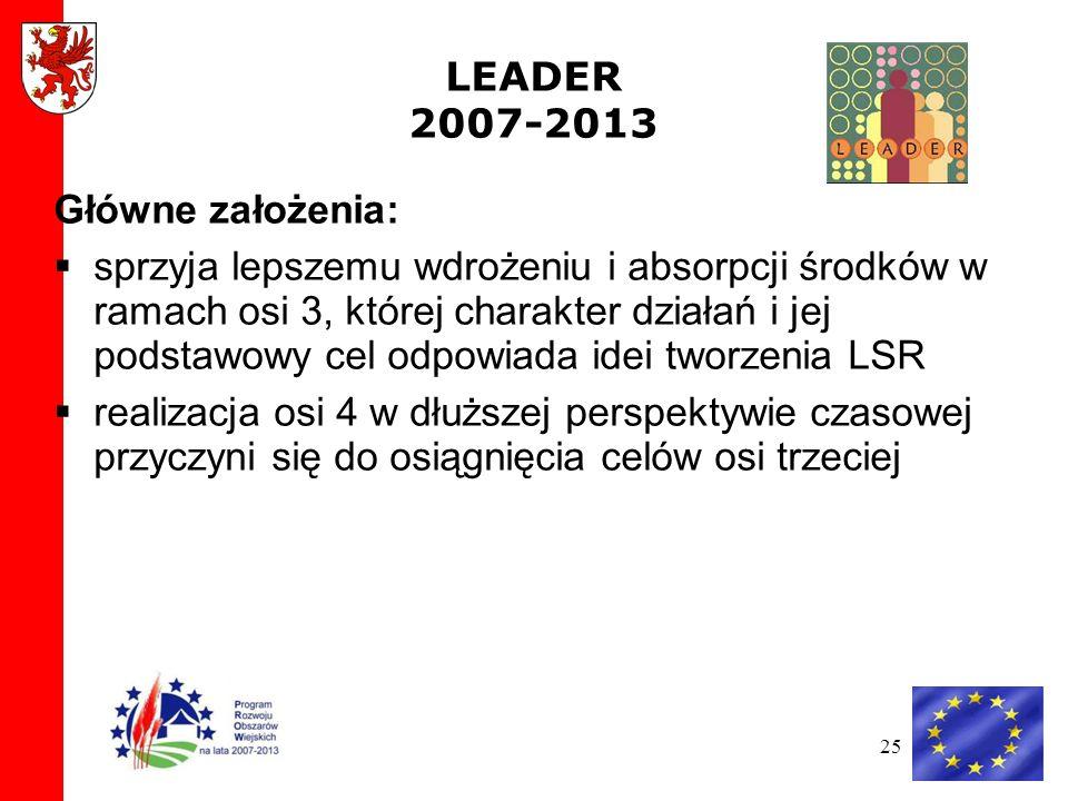 25 LEADER 2007-2013 Główne założenia: sprzyja lepszemu wdrożeniu i absorpcji środków w ramach osi 3, której charakter działań i jej podstawowy cel odpowiada idei tworzenia LSR realizacja osi 4 w dłuższej perspektywie czasowej przyczyni się do osiągnięcia celów osi trzeciej