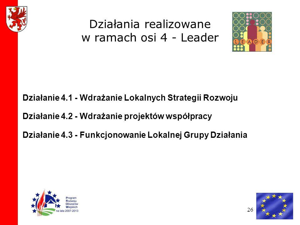 26 Działania realizowane w ramach osi 4 - Leader Działanie 4.1 - Wdrażanie Lokalnych Strategii Rozwoju Działanie 4.2 - Wdrażanie projektów współpracy Działanie 4.3 - Funkcjonowanie Lokalnej Grupy Działania
