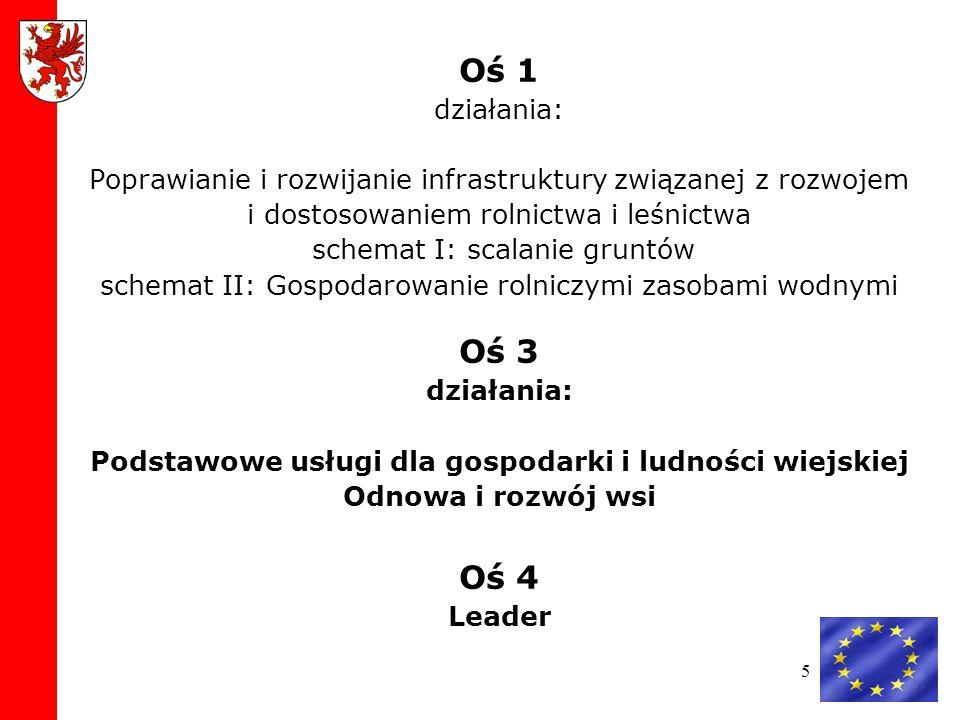 5 Oś 1 działania: Poprawianie i rozwijanie infrastruktury związanej z rozwojem i dostosowaniem rolnictwa i leśnictwa schemat I: scalanie gruntów schemat II: Gospodarowanie rolniczymi zasobami wodnymi Oś 3 działania: Podstawowe usługi dla gospodarki i ludności wiejskiej Odnowa i rozwój wsi Oś 4 Leader
