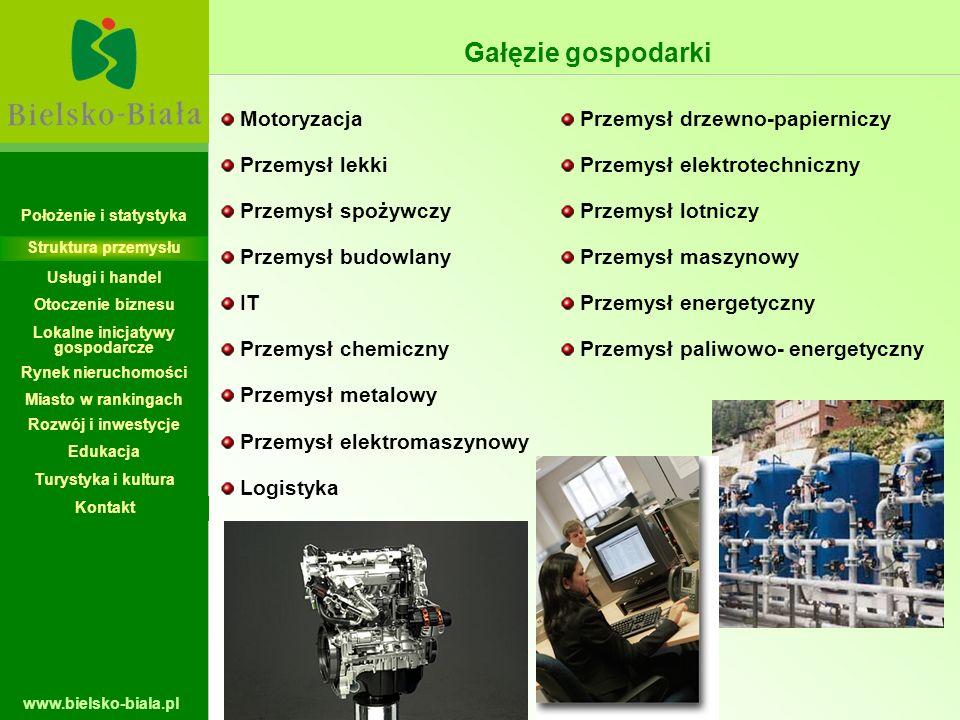 www.bielsko-biala.pl Gałęzie gospodarki Motoryzacja Przemysł lekki Przemysł spożywczy Przemysł budowlany IT Przemysł chemiczny Przemysł metalowy Przem
