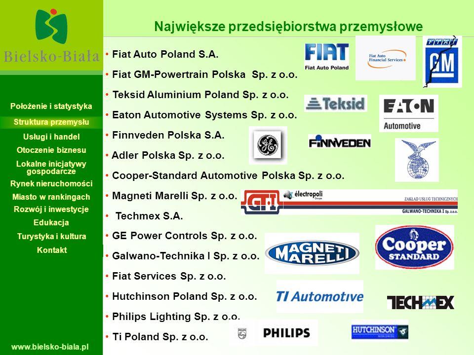 www.bielsko-biala.pl Największe przedsiębiorstwa przemysłowe Fiat Auto Poland S.A. Fiat GM-Powertrain Polska Sp. z o.o. Teksid Aluminium Poland Sp. z